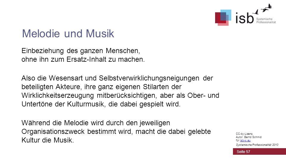 CC-by-Lizenz, Autor: Bernd Schmid für isb-w.euisb-w.eu Systemische Professionalität 2013 Einbeziehung des ganzen Menschen, ohne ihn zum Ersatz-Inhalt
