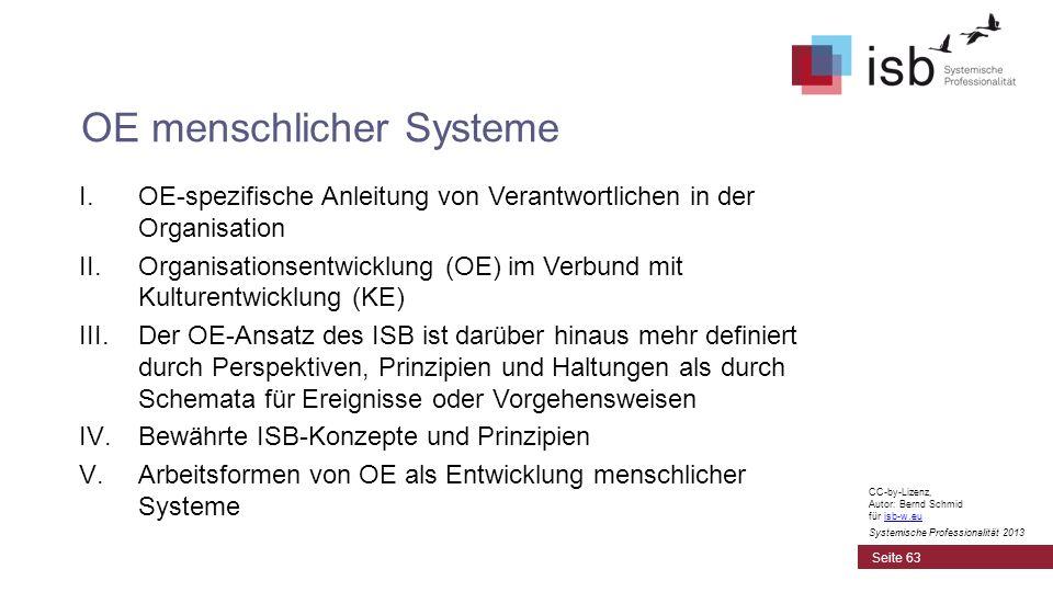 CC-by-Lizenz, Autor: Bernd Schmid für isb-w.euisb-w.eu Systemische Professionalität 2013 I.OE-spezifische Anleitung von Verantwortlichen in der Organi