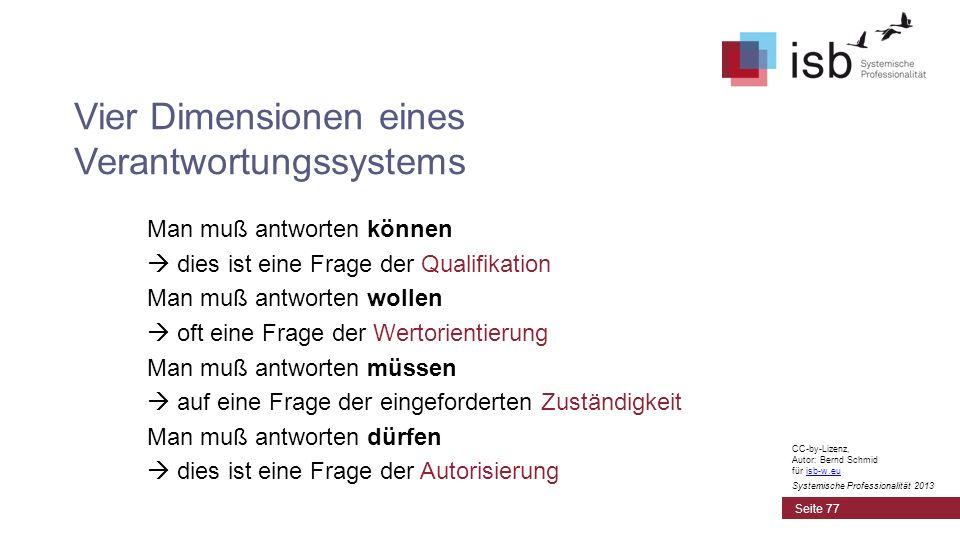 CC-by-Lizenz, Autor: Bernd Schmid für isb-w.euisb-w.eu Systemische Professionalität 2013 Man muß antworten können dies ist eine Frage der Qualifikatio