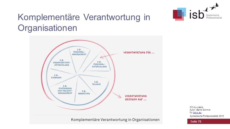 CC-by-Lizenz, Autor: Bernd Schmid für isb-w.euisb-w.eu Systemische Professionalität 2013 Komplementäre Verantwortung in Organisationen Seite 78