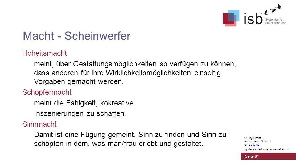 CC-by-Lizenz, Autor: Bernd Schmid für isb-w.euisb-w.eu Systemische Professionalität 2013 Hoheitsmacht meint, über Gestaltungsmöglichkeiten so verfügen