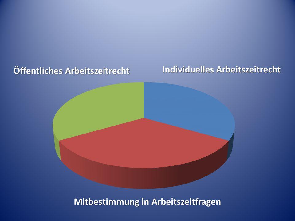 Öffentliches Arbeitszeitrecht Individuelles Arbeitszeitrecht Mitbestimmung in Arbeitszeitfragen