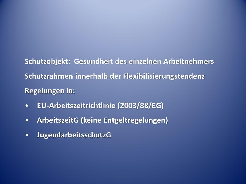 Schutzobjekt:Gesundheit des einzelnen Arbeitnehmers Schutzrahmen innerhalb der Flexibilisierungstendenz Regelungen in: EU-Arbeitszeitrichtlinie (2003/88/EG)EU-Arbeitszeitrichtlinie (2003/88/EG) ArbeitszeitG (keine Entgeltregelungen)ArbeitszeitG (keine Entgeltregelungen) JugendarbeitsschutzGJugendarbeitsschutzG