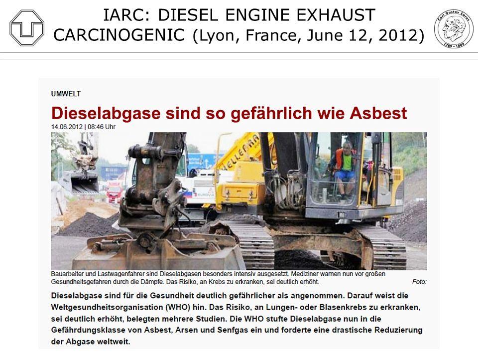 1900 Krankheit Asbestose entdeckt 1943 Lungenkrebs als Asbestfolge als Berufskrankheit anerkannt 1979 Spitzasbest-Verbot in Westdeutschland 1993 generelles Asbestverbot in Deutschland Rückblick auf Asbest: Von der Aufdeckung der Gesundheitsgefährdung zum Verwendungsverbot