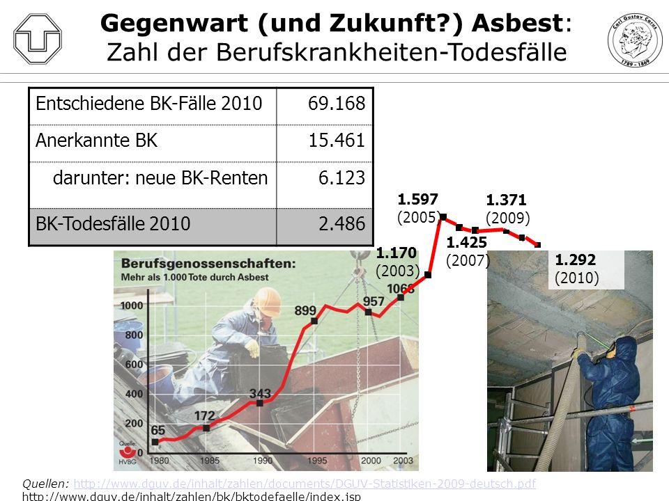Kohortenmitglieder: 5.862 Kali-Bergarbeiter 61 Todesfälle an Lungenkrebs: 1970 bis 2001 (Vitalstatus /Todesursache bei 98,1% aufgeklärt) Dieselmotoremissionen: kumulative (gesamte) Belastung (hpts.