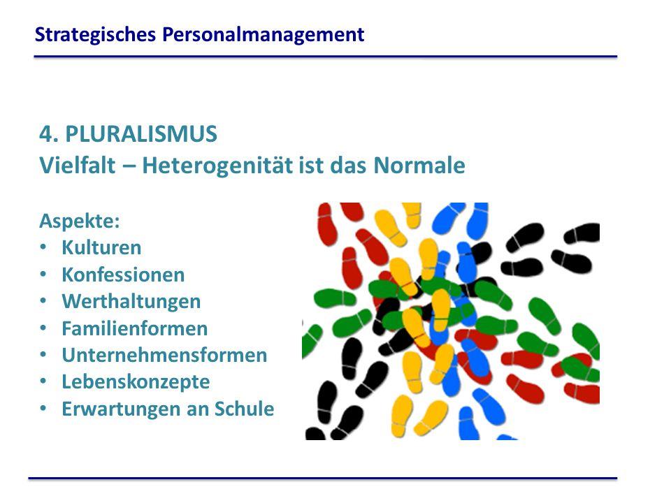 4. PLURALISMUS Vielfalt – Heterogenität ist das Normale Aspekte: Kulturen Konfessionen Werthaltungen Familienformen Unternehmensformen Lebenskonzepte