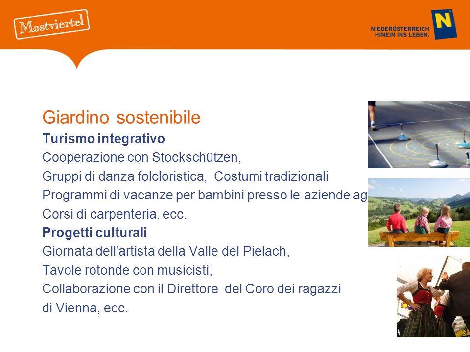 Giardino sostenibile Turismo integrativo Cooperazione con Stockschützen, Gruppi di danza folcloristica, Costumi tradizionali Programmi di vacanze per bambini presso le aziende agricole Corsi di carpenteria, ecc.