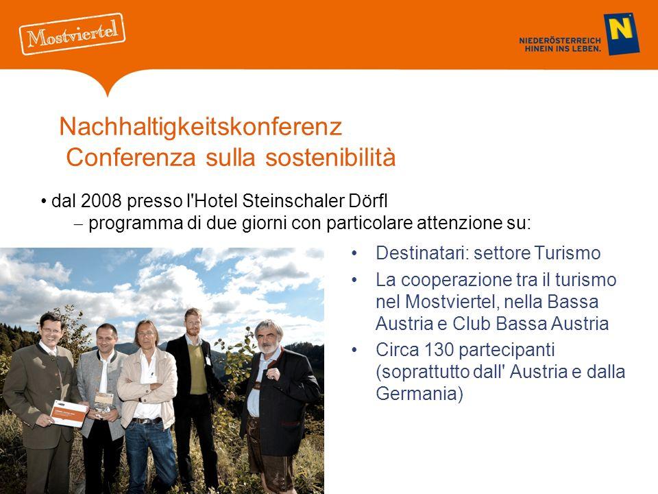 Nachhaltigkeitskonferenz Conferenza sulla sostenibilità Destinatari: settore Turismo La cooperazione tra il turismo nel Mostviertel, nella Bassa Austria e Club Bassa Austria Circa 130 partecipanti (soprattutto dall Austria e dalla Germania) dal 2008 presso l Hotel Steinschaler Dörfl programma di due giorni con particolare attenzione su: