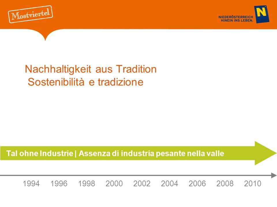 Nachhaltigkeit aus Tradition Sostenibilità e tradizione Tal ohne Industrie | Assenza di industria pesante nella valle 199419961998 20002002 2004200620082010