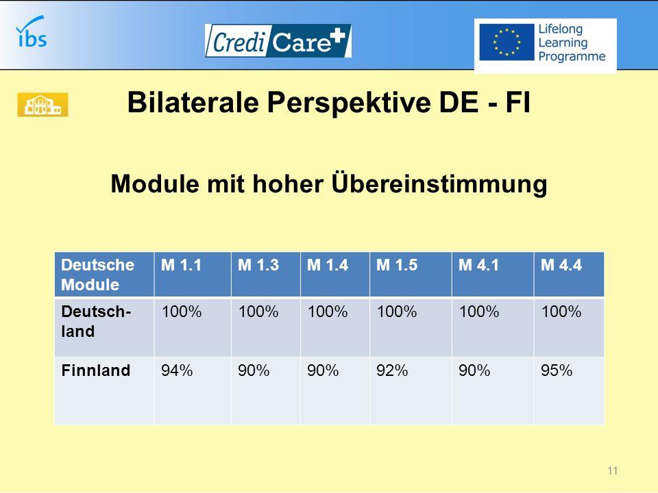 Bilaterale Perspektive DE - FI Module mit hoher Übereinstimmung Deutsche Module M 1.1M 1.3M 1.4M 1.5M 4.1M 4.4 Deutsch- land 100% Finnland94%90% 92%90%95% 11