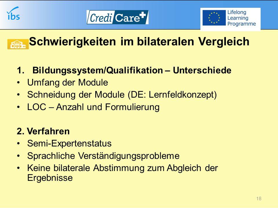 Schwierigkeiten im bilateralen Vergleich 1.Bildungssystem/Qualifikation – Unterschiede Umfang der Module Schneidung der Module (DE: Lernfeldkonzept) LOC – Anzahl und Formulierung 2.