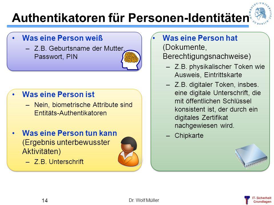 IT-Sicherheit Grundlagen Dr. Wolf Müller 14 Authentikatoren für Personen-Identitäten Was eine Person weiß –Z.B. Geburtsname der Mutter, Passwort, PIN