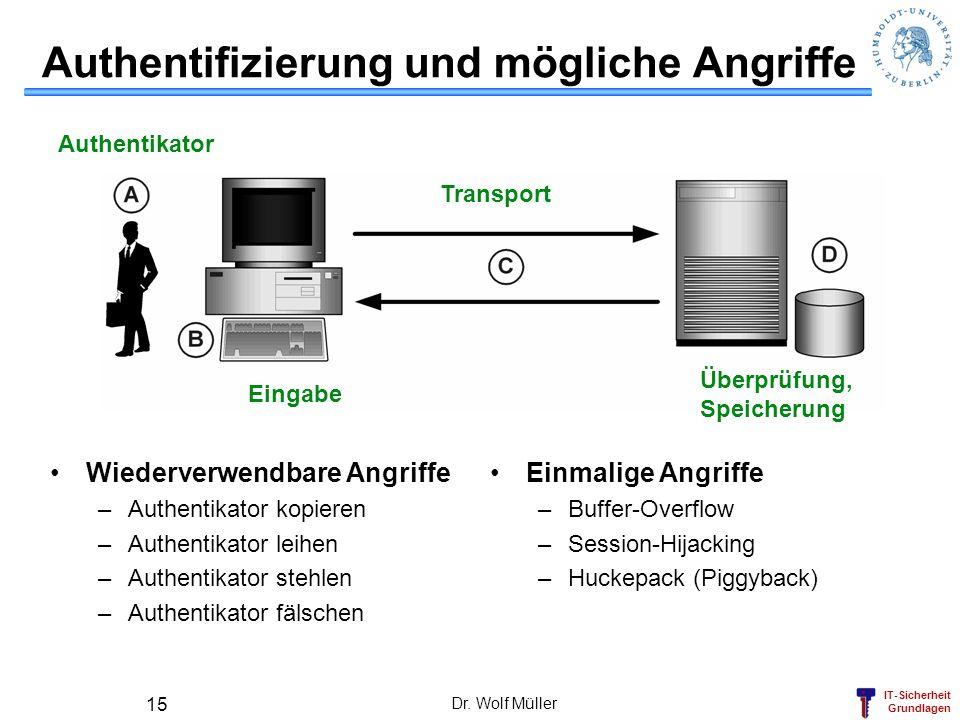 IT-Sicherheit Grundlagen Dr. Wolf Müller 15 Authentifizierung und mögliche Angriffe Authentikator Eingabe Transport Überprüfung, Speicherung Wiederver