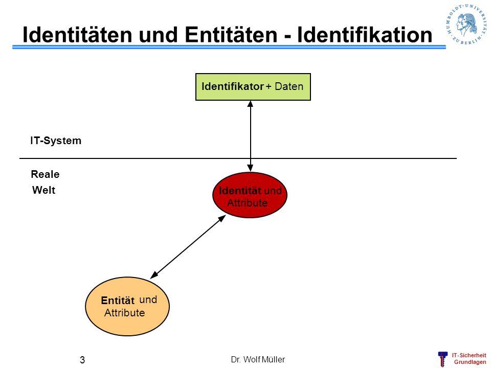 IT-Sicherheit Grundlagen Dr. Wolf Müller 3 Entität und Attribute Reale Welt IT-System Identifikator + Daten Identität und Attribute Identitäten und En