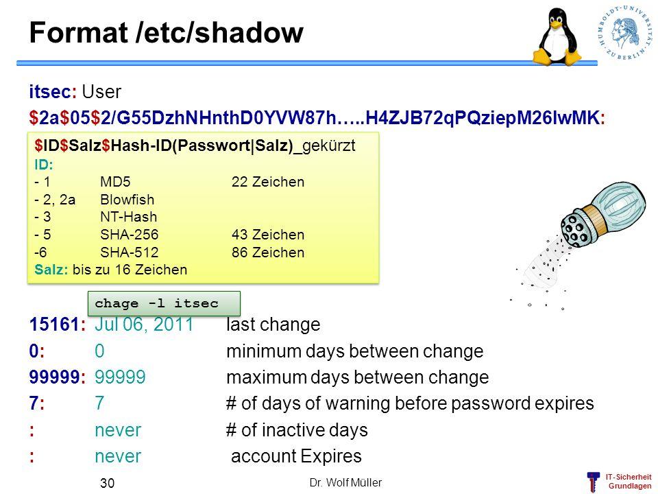 IT-Sicherheit Grundlagen Format /etc/shadow itsec: User $2a$05$2/G55DzhNHnthD0YVW87h…..H4ZJB72qPQziepM26lwMK: 15161: Jul 06, 2011 last change 0: 0mini
