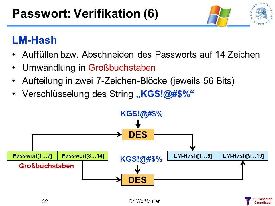 IT-Sicherheit Grundlagen Passwort[1…7]Passwort[8…14]LM-Hash[1…8]LM-Hash[9…16] Passwort: Verifikation (6) LM-Hash Auffüllen bzw. Abschneiden des Passwo