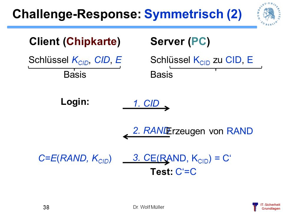 IT-Sicherheit Grundlagen Challenge-Response: Symmetrisch (2) Client (Chipkarte) Schlüssel K CID, CID, E Basis Login: C=E(RAND, K CID ) 1.CID 2.RAND 3.