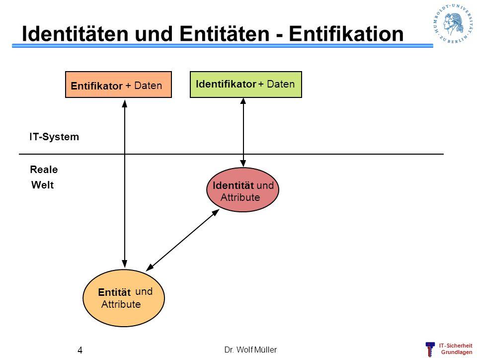 IT-Sicherheit Grundlagen Dr. Wolf Müller 4 Entität und Attribute Reale Welt IT-System Entifikator + Daten Identifikator + Daten Identität und Attribut