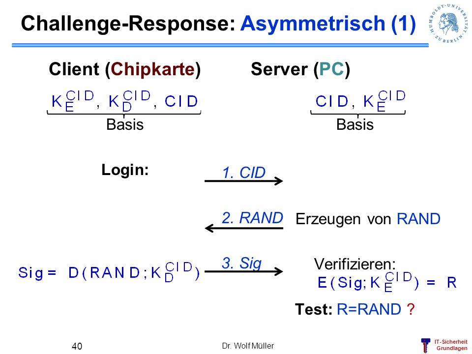 IT-Sicherheit Grundlagen Challenge-Response: Asymmetrisch (1) Client (Chipkarte) Basis Login: 1.CID 2.RAND 3.Sig Dr. Wolf Müller 40 Server (PC) Basis