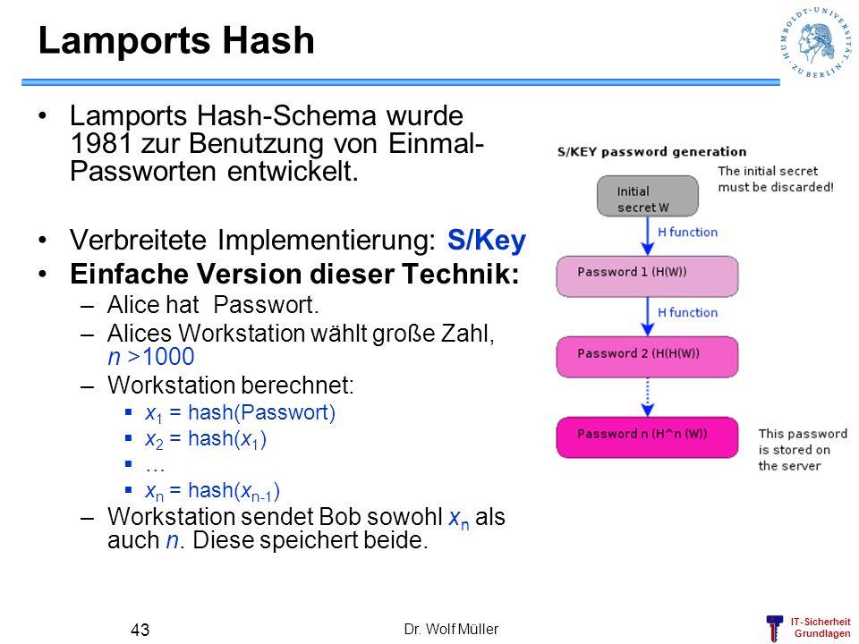 IT-Sicherheit Grundlagen Dr. Wolf Müller 43 Lamports Hash Lamports Hash-Schema wurde 1981 zur Benutzung von Einmal- Passworten entwickelt. Verbreitete
