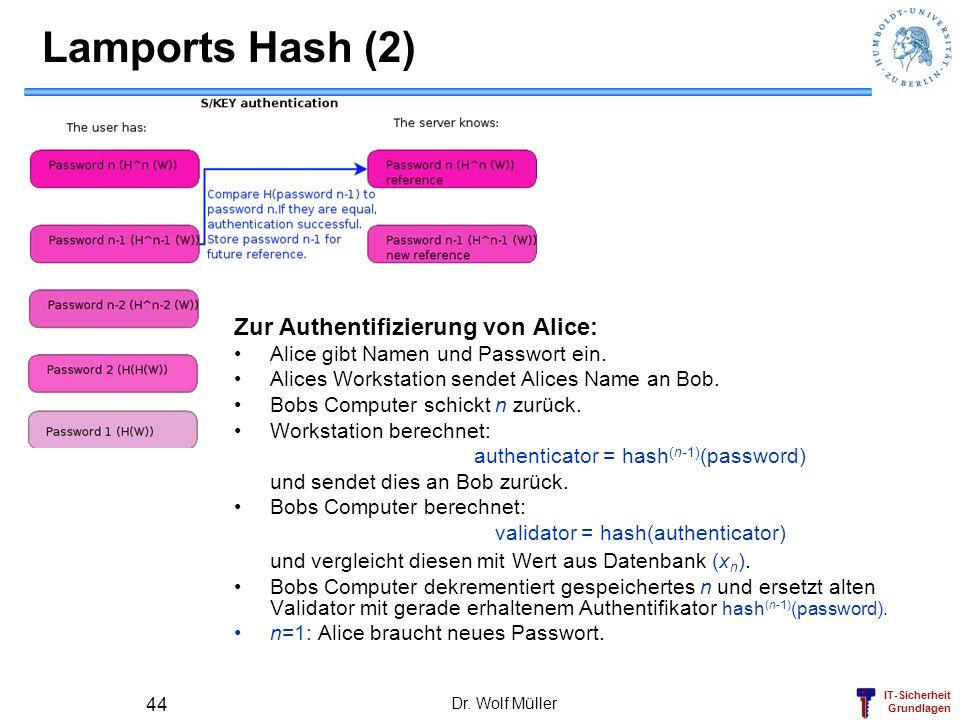 IT-Sicherheit Grundlagen Dr. Wolf Müller 44 Lamports Hash (2) Zur Authentifizierung von Alice: Alice gibt Namen und Passwort ein. Alices Workstation s