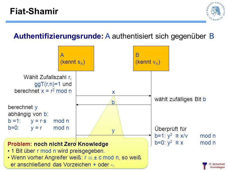 IT-Sicherheit Grundlagen Dr. Wolf Müller 53 Problem: noch nicht Zero Knowledge 1 Bit über r mod n wird preisgegeben. Wenn vorher Angreifer weiß: r ´ ±
