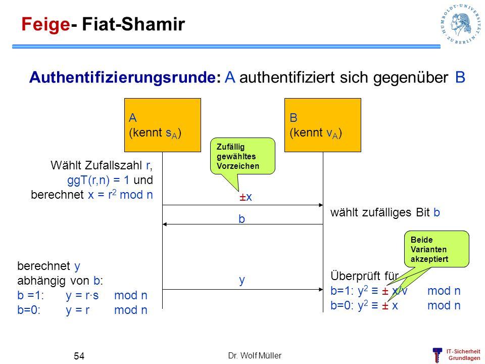 IT-Sicherheit Grundlagen Beide Varianten akzeptiert Dr. Wolf Müller 54 Feige- Fiat-Shamir Authentifizierungsrunde: A authentifiziert sich gegenüber B