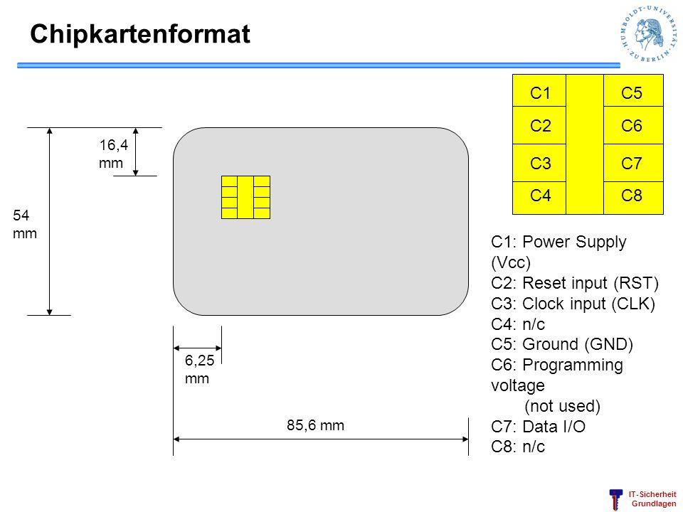 IT-Sicherheit Grundlagen Chipkartenformat 6,25 mm 85,6 mm 54 mm 16,4 mm C1 C2 C3 C4 C5 C6 C7 C8 C1: Power Supply (Vcc) C2: Reset input (RST) C3: Clock