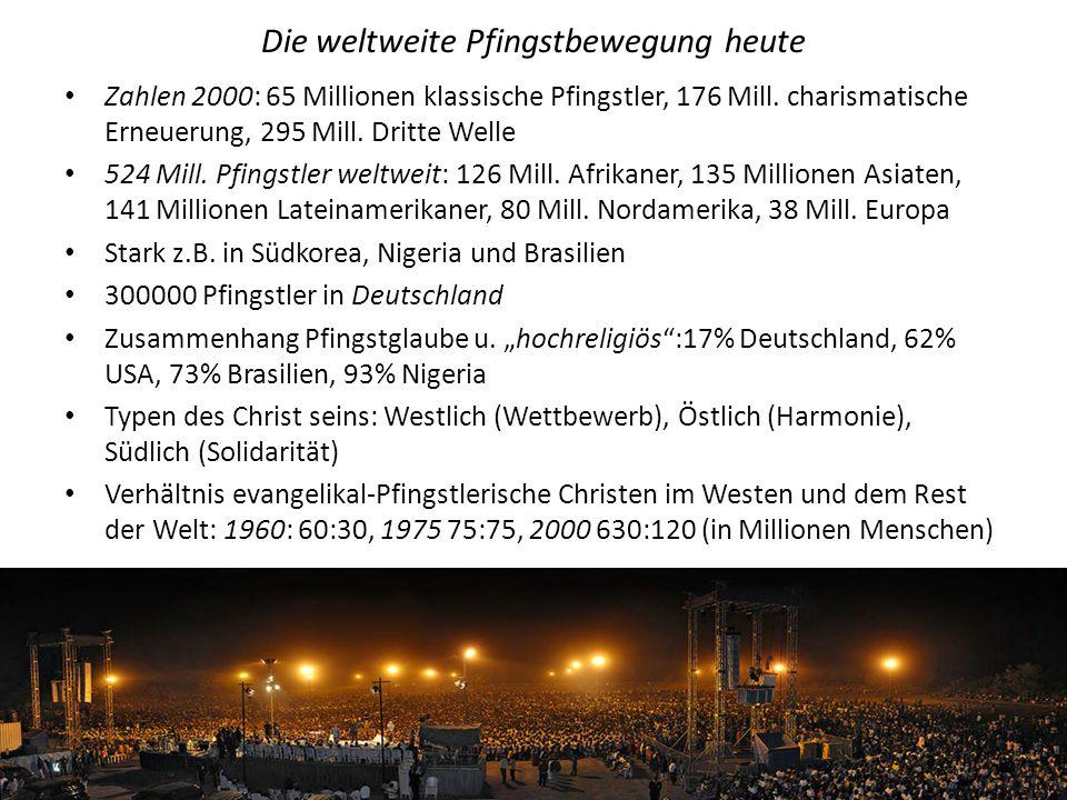 Die weltweite Pfingstbewegung heute Zahlen 2000: 65 Millionen klassische Pfingstler, 176 Mill. charismatische Erneuerung, 295 Mill. Dritte Welle 524 M