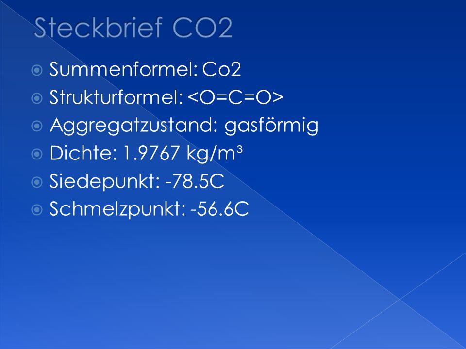 Summenformel: Co2 Strukturformel: Aggregatzustand: gasförmig Dichte: 1.9767 kg/m³ Siedepunkt: -78.5C Schmelzpunkt: -56.6C