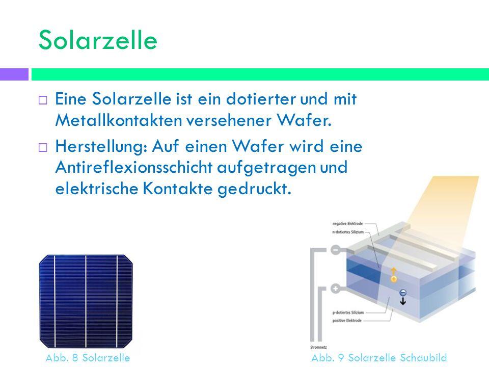 Solarzelle Eine Solarzelle ist ein dotierter und mit Metallkontakten versehener Wafer. Herstellung: Auf einen Wafer wird eine Antireflexionsschicht au