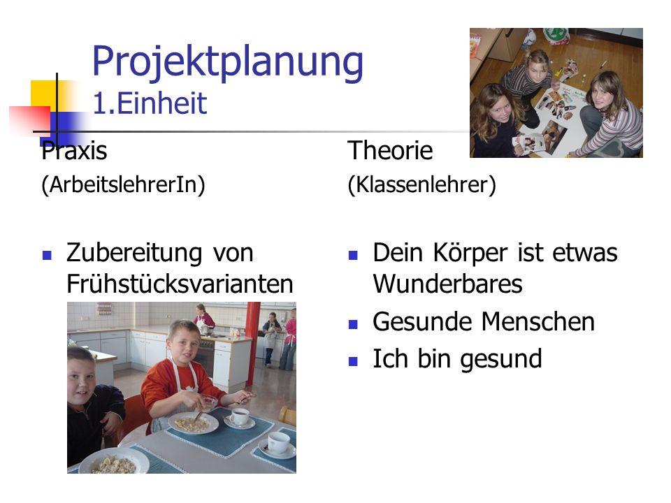 Projektplanung 1.Einheit Praxis (ArbeitslehrerIn) Zubereitung von Frühstücksvarianten Theorie (Klassenlehrer) Dein Körper ist etwas Wunderbares Gesund
