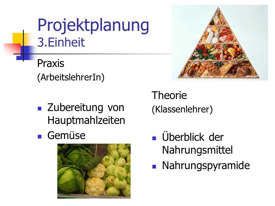 Projektplanung 3.Einheit Praxis (ArbeitslehrerIn) Zubereitung von Hauptmahlzeiten Gemüse Theorie (Klassenlehrer) Überblick der Nahrungsmittel Nahrungs