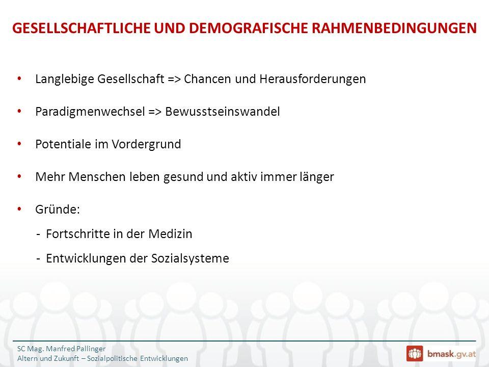 SC Mag. Manfred Pallinger Altern und Zukunft – Sozialpolitische Entwicklungen Langlebige Gesellschaft => Chancen und Herausforderungen Paradigmenwechs