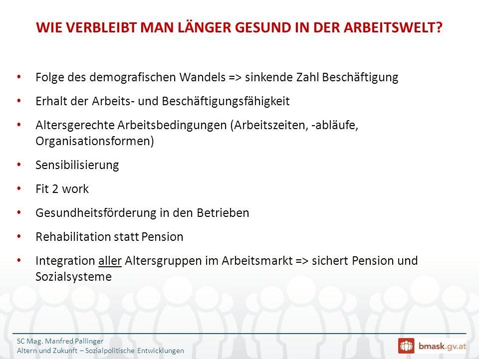 SC Mag. Manfred Pallinger Altern und Zukunft – Sozialpolitische Entwicklungen Folge des demografischen Wandels => sinkende Zahl Beschäftigung Erhalt d