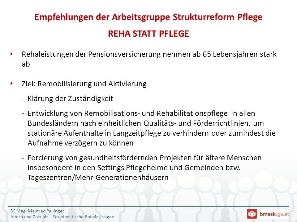 SC Mag. Manfred Pallinger Altern und Zukunft – Sozialpolitische Entwicklungen Rehaleistungen der Pensionsversicherung nehmen ab 65 Lebensjahren stark