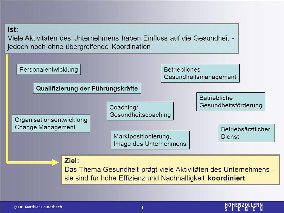 4 © Dr. Matthias Lauterbach Ist: Viele Aktivitäten des Unternehmens haben Einfluss auf die Gesundheit - jedoch noch ohne übergreifende Koordination Zi