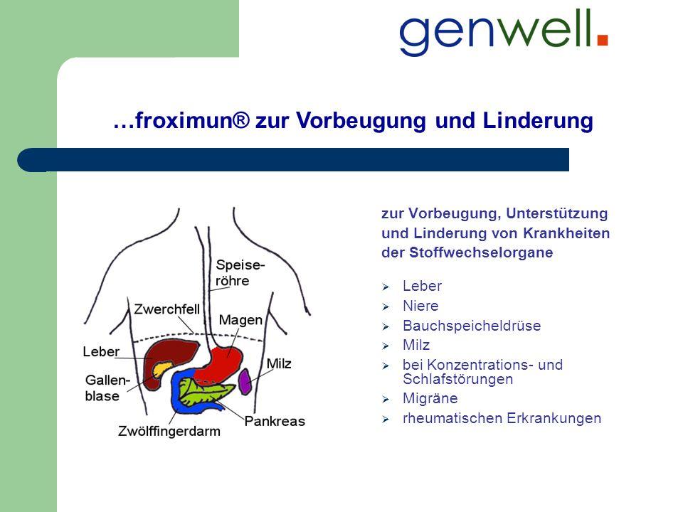 …froximun® zur Vorbeugung und Linderung zur Vorbeugung, Unterstützung und Linderung von Krankheiten der Stoffwechselorgane Leber Niere Bauchspeicheldr