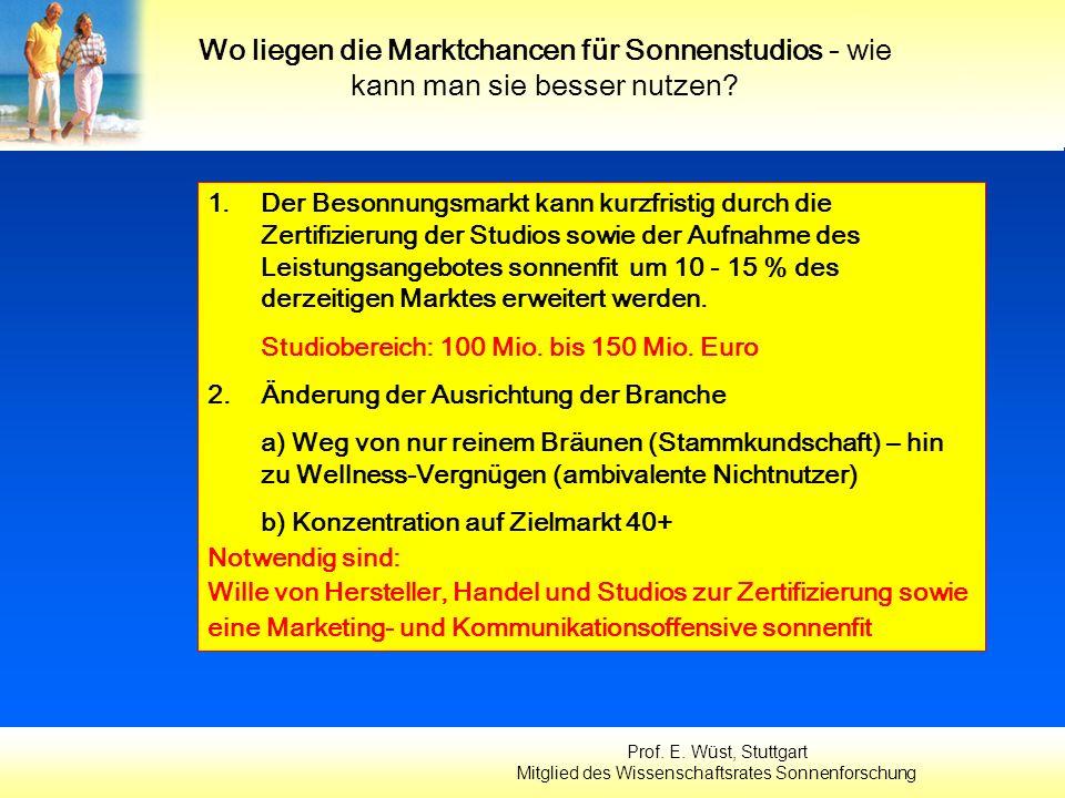 Wo liegen die Marktchancen für Sonnenstudios - wie kann man sie besser nutzen? Prof. E. Wüst, Stuttgart Mitglied des Wissenschaftsrates Sonnenforschun