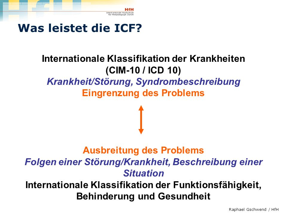 Raphael Gschwend / HfH Was leistet die ICF? Internationale Klassifikation der Krankheiten (CIM-10 / ICD 10) Krankheit/Störung, Syndrombeschreibung Ein
