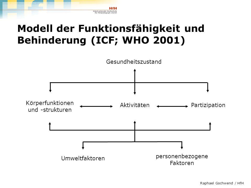Raphael Gschwend / HfH Gesundheitszustand Körperfunktionen und -strukturen AktivitätenPartizipation Umweltfaktoren personenbezogene Faktoren Modell de