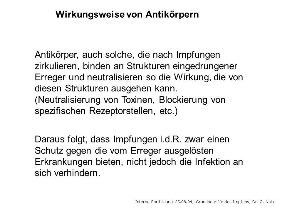 Interne Fortbildung 25.08.04; Grundbegriffe des Impfens; Dr. O. Nolte Antikörper, auch solche, die nach Impfungen zirkulieren, binden an Strukturen ei