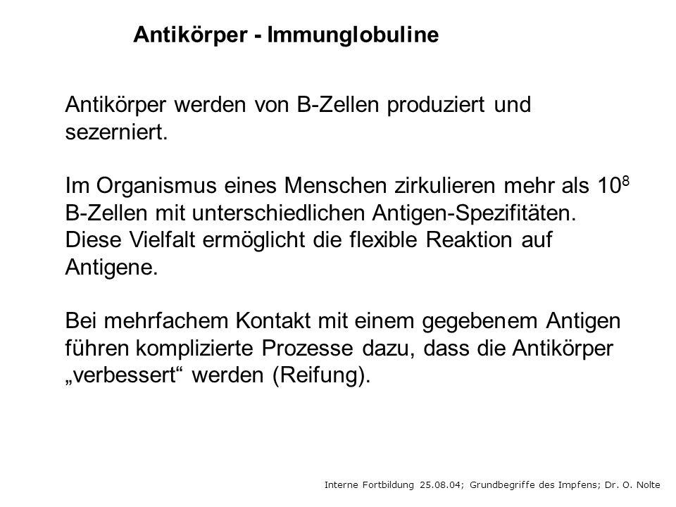 Interne Fortbildung 25.08.04; Grundbegriffe des Impfens; Dr. O. Nolte Antikörper werden von B-Zellen produziert und sezerniert. Im Organismus eines Me