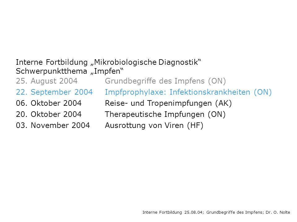 Interne Fortbildung Mikrobiologische Diagnostik Schwerpunktthema Impfen 25. August 2004Grundbegriffe des Impfens (ON) 22. September 2004Impfprophylaxe