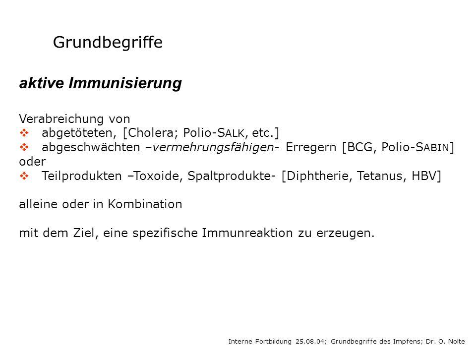 Interne Fortbildung 25.08.04; Grundbegriffe des Impfens; Dr. O. Nolte Grundbegriffe aktive Immunisierung Verabreichung von abgetöteten, [Cholera; Poli