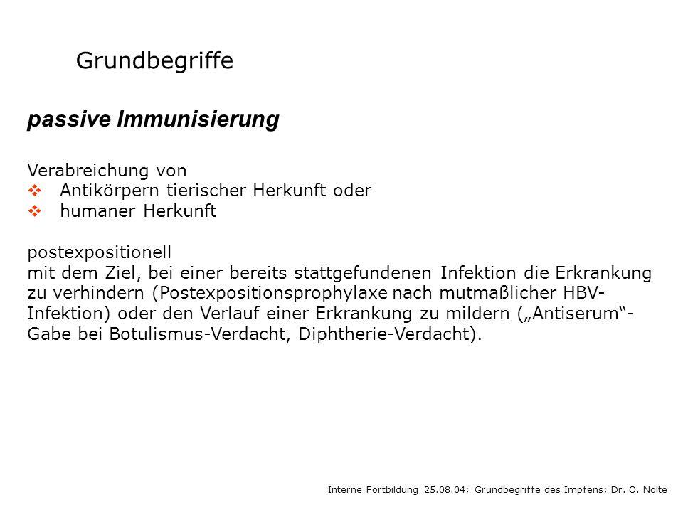 Interne Fortbildung 25.08.04; Grundbegriffe des Impfens; Dr. O. Nolte Grundbegriffe passive Immunisierung Verabreichung von Antikörpern tierischer Her