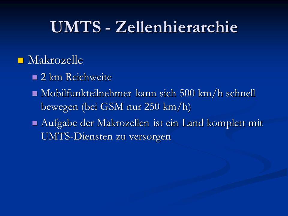 UMTS - Zellenhierarchie Makrozelle Makrozelle 2 km Reichweite 2 km Reichweite Mobilfunkteilnehmer kann sich 500 km/h schnell bewegen (bei GSM nur 250