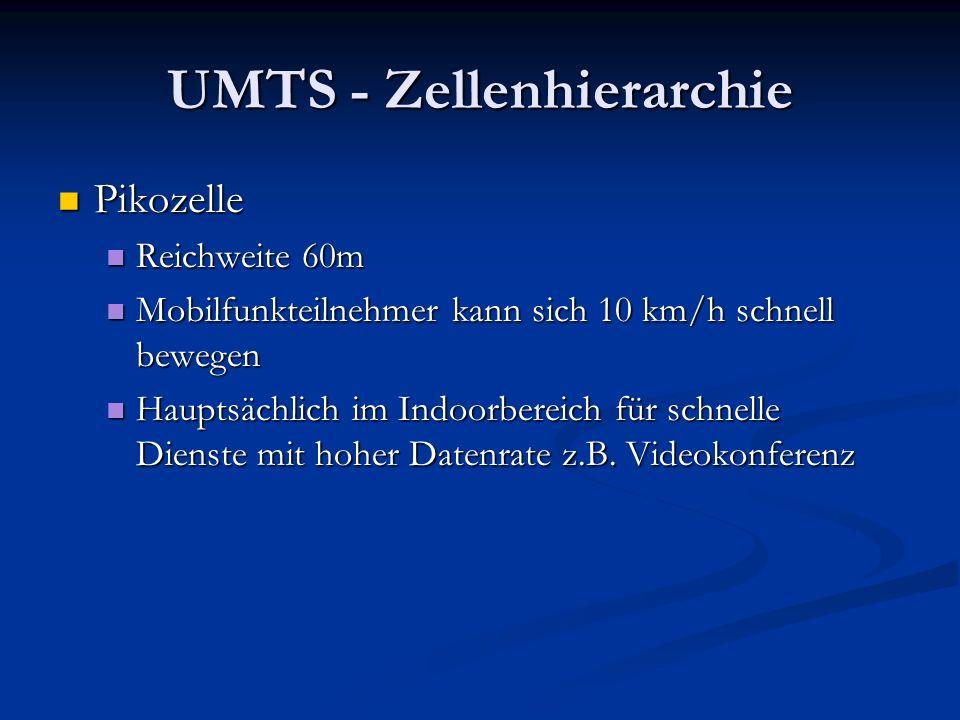 UMTS - Zellenhierarchie Pikozelle Pikozelle Reichweite 60m Reichweite 60m Mobilfunkteilnehmer kann sich 10 km/h schnell bewegen Mobilfunkteilnehmer ka