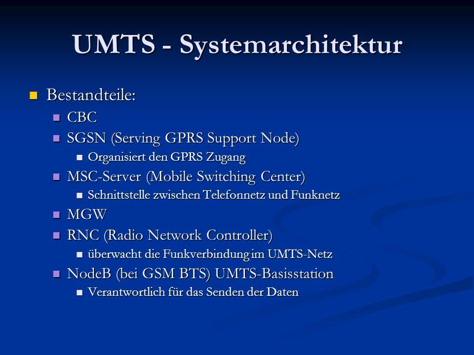 UMTS - Systemarchitektur Bestandteile: Bestandteile: CBC CBC SGSN (Serving GPRS Support Node) SGSN (Serving GPRS Support Node) Organisiert den GPRS Zu