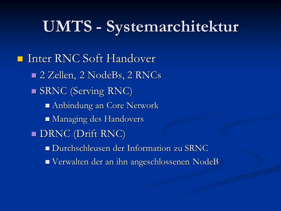 UMTS - Systemarchitektur Inter RNC Soft Handover Inter RNC Soft Handover 2 Zellen, 2 NodeBs, 2 RNCs 2 Zellen, 2 NodeBs, 2 RNCs SRNC (Serving RNC) SRNC